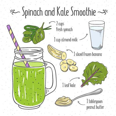 OneShare Health Christian Health Sharing Ministries Health Tip Blog | The Health Benefits of Eating Kale